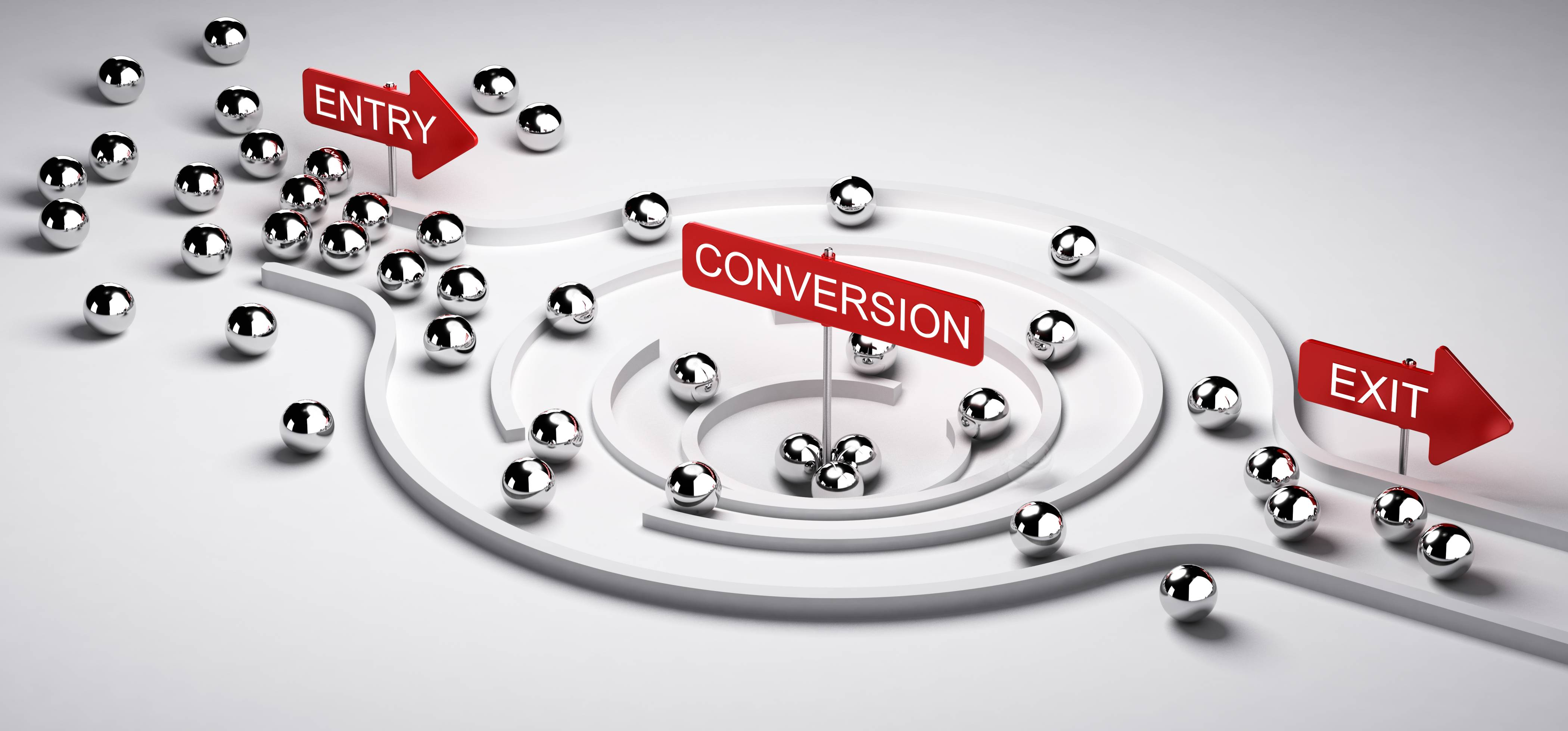 Optimize your Conversion Funnel to Increase Sales